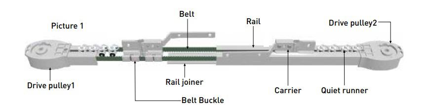 Electric curtain rail_Tube-NC50W- N2